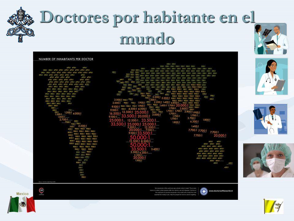 Doctores por habitante en el mundo
