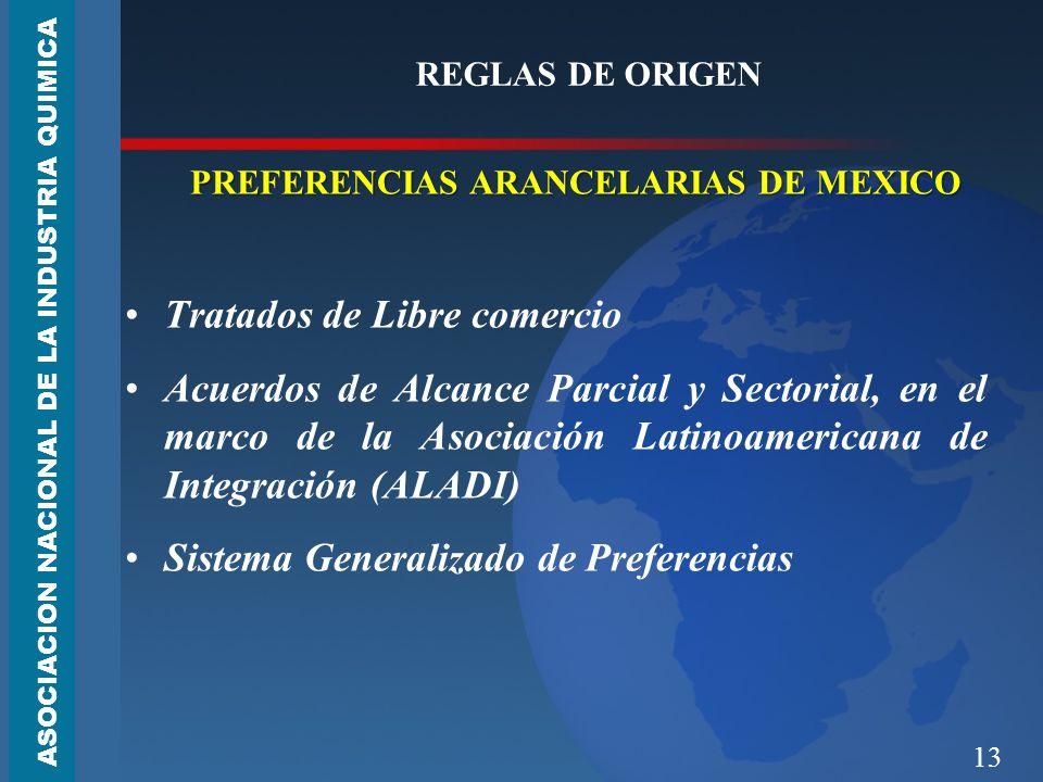 13 REGLAS DE ORIGEN PREFERENCIAS ARANCELARIAS DE MEXICO Tratados de Libre comercio Acuerdos de Alcance Parcial y Sectorial, en el marco de la Asociación Latinoamericana de Integración (ALADI) Sistema Generalizado de Preferencias ASOCIACION NACIONAL DE LA INDUSTRIA QUIMICA