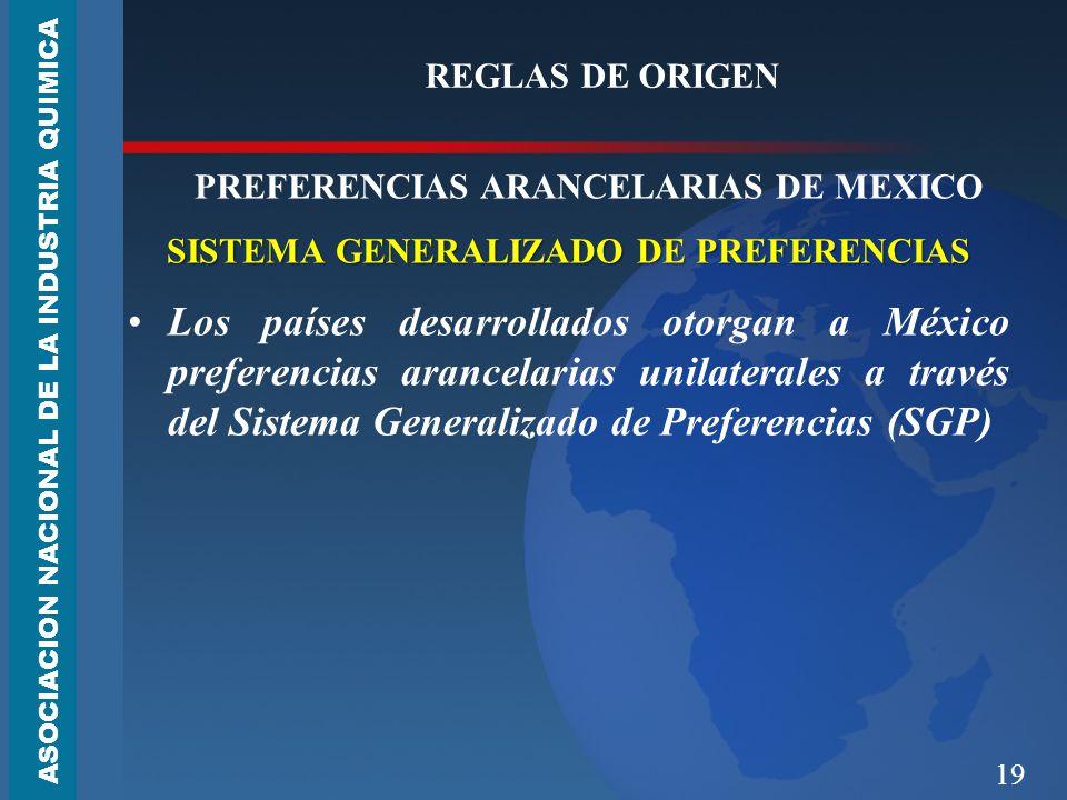 19 REGLAS DE ORIGEN PREFERENCIAS ARANCELARIAS DE MEXICO SISTEMA GENERALIZADO DE PREFERENCIAS Los países desarrollados otorgan a México preferencias arancelarias unilaterales a través del Sistema Generalizado de Preferencias (SGP) ASOCIACION NACIONAL DE LA INDUSTRIA QUIMICA