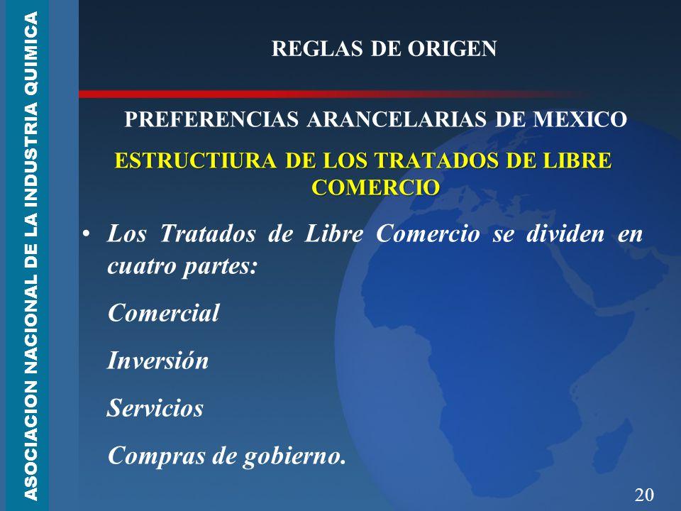 20 REGLAS DE ORIGEN PREFERENCIAS ARANCELARIAS DE MEXICO ESTRUCTIURA DE LOS TRATADOS DE LIBRE COMERCIO Los Tratados de Libre Comercio se dividen en cuatro partes: Comercial Inversión Servicios Compras de gobierno.