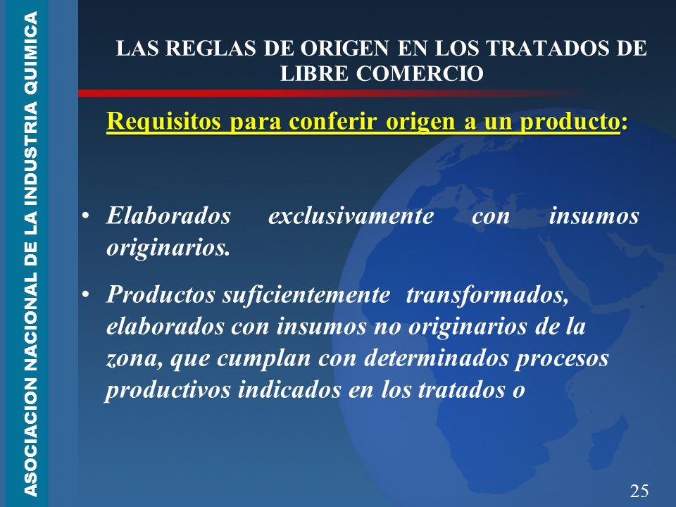 25 LAS REGLAS DE ORIGEN EN LOS TRATADOS DE LIBRE COMERCIO Requisitos para conferir origen a un producto: Elaborados exclusivamente con insumos originarios.