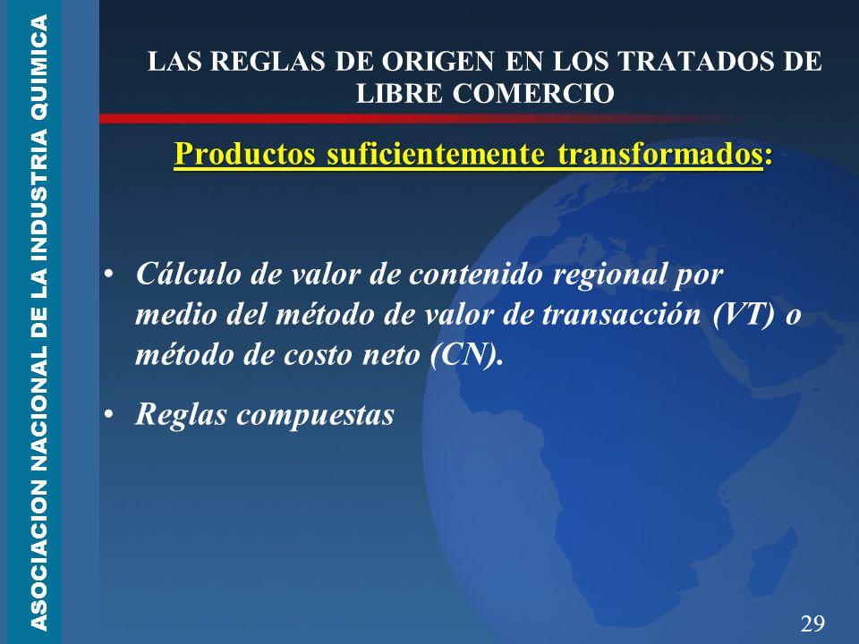 29 LAS REGLAS DE ORIGEN EN LOS TRATADOS DE LIBRE COMERCIO Productos suficientemente transformados: Cálculo de valor de contenido regional por medio del método de valor de transacción (VT) o método de costo neto (CN).