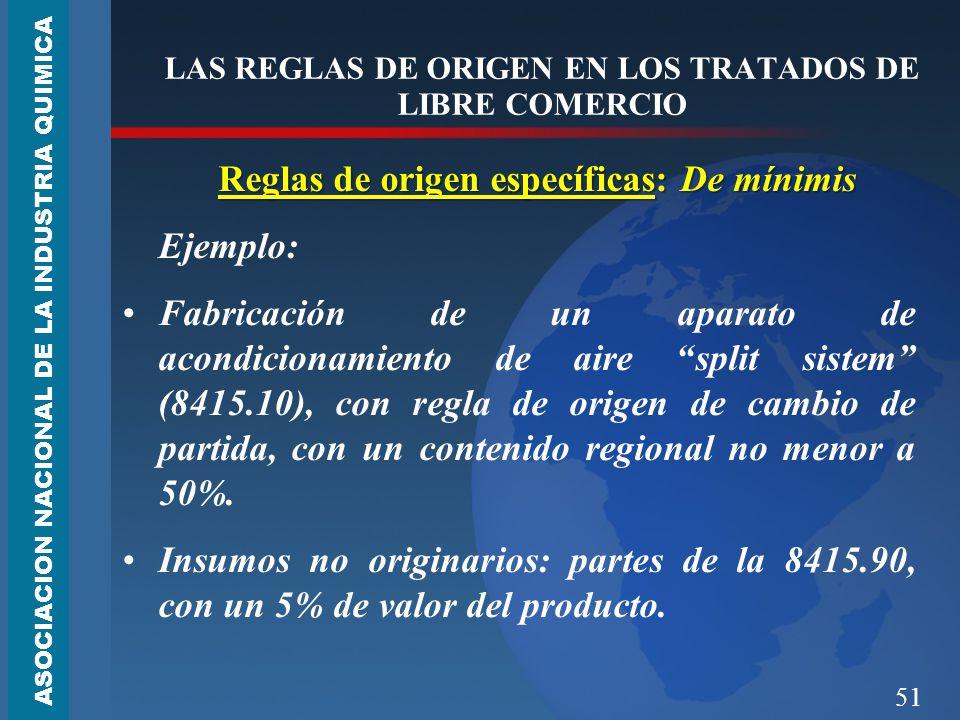 51 LAS REGLAS DE ORIGEN EN LOS TRATADOS DE LIBRE COMERCIO Reglas de origen específicas: De mínimis Ejemplo: Fabricación de un aparato de acondicionamiento de aire split sistem (8415.10), con regla de origen de cambio de partida, con un contenido regional no menor a 50%.