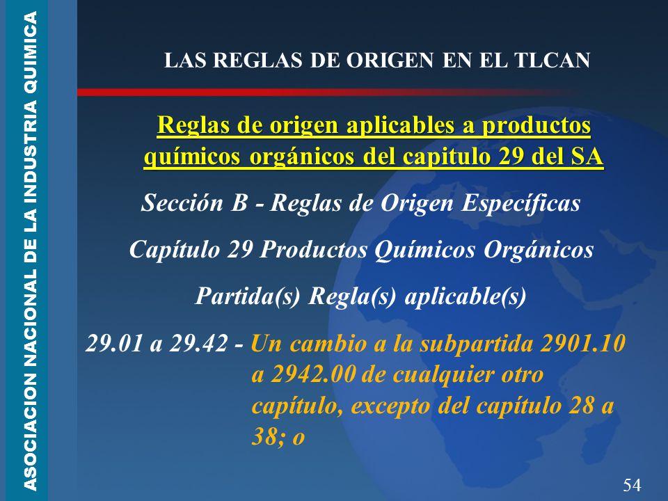 54 LAS REGLAS DE ORIGEN EN EL TLCAN Reglas de origen aplicables a productos químicos orgánicos del capitulo 29 del SA Sección B - Reglas de Origen Específicas Capítulo 29 Productos Químicos Orgánicos Partida(s) Regla(s) aplicable(s) 29.01 a 29.42 - Un cambio a la subpartida 2901.10 a 2942.00 de cualquier otro capítulo, excepto del capítulo 28 a 38; o ASOCIACION NACIONAL DE LA INDUSTRIA QUIMICA