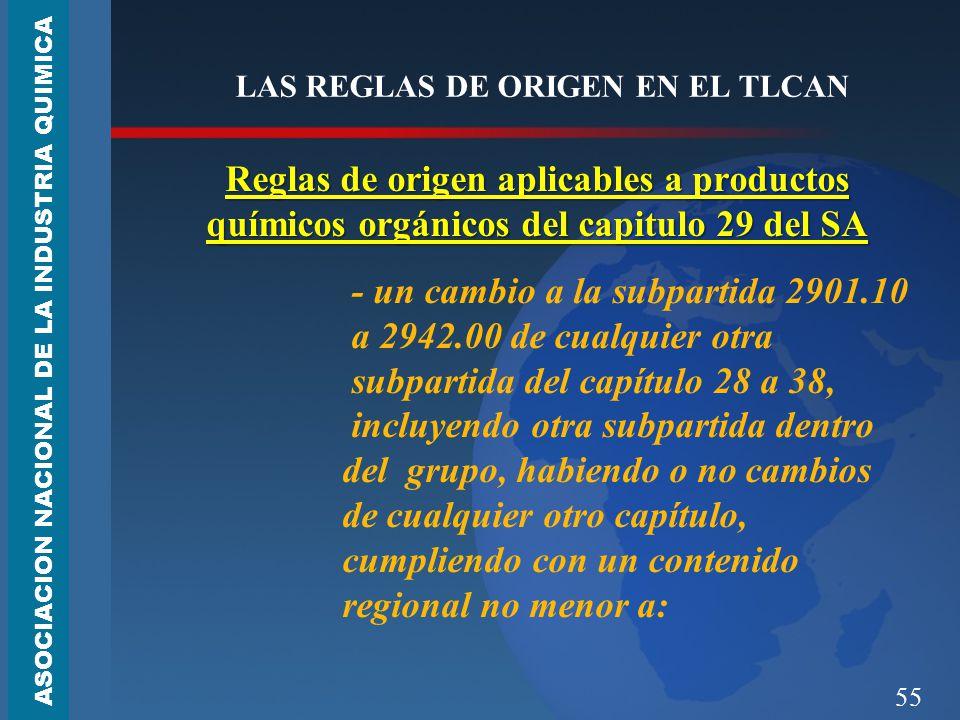 55 LAS REGLAS DE ORIGEN EN EL TLCAN Reglas de origen aplicables a productos químicos orgánicos del capitulo 29 del SA - un cambio a la subpartida 2901.10 a 2942.00 de cualquier otra subpartida del capítulo 28 a 38, incluyendo otra subpartida dentro del grupo, habiendo o no cambios de cualquier otro capítulo, cumpliendo con un contenido regional no menor a: ASOCIACION NACIONAL DE LA INDUSTRIA QUIMICA