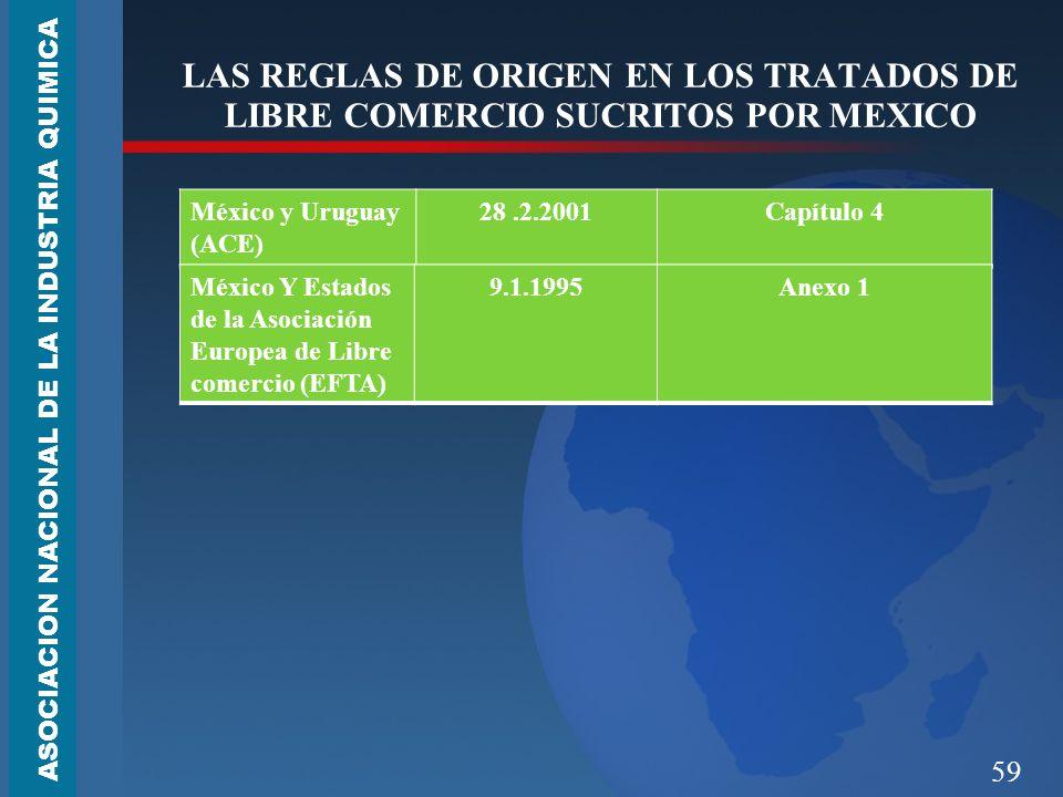59 LAS REGLAS DE ORIGEN EN LOS TRATADOS DE LIBRE COMERCIO SUCRITOS POR MEXICO ASOCIACION NACIONAL DE LA INDUSTRIA QUIMICA México y Uruguay (ACE) 28.2.2001Capítulo 4 México Y Estados de la Asociación Europea de Libre comercio (EFTA) 9.1.1995Anexo 1