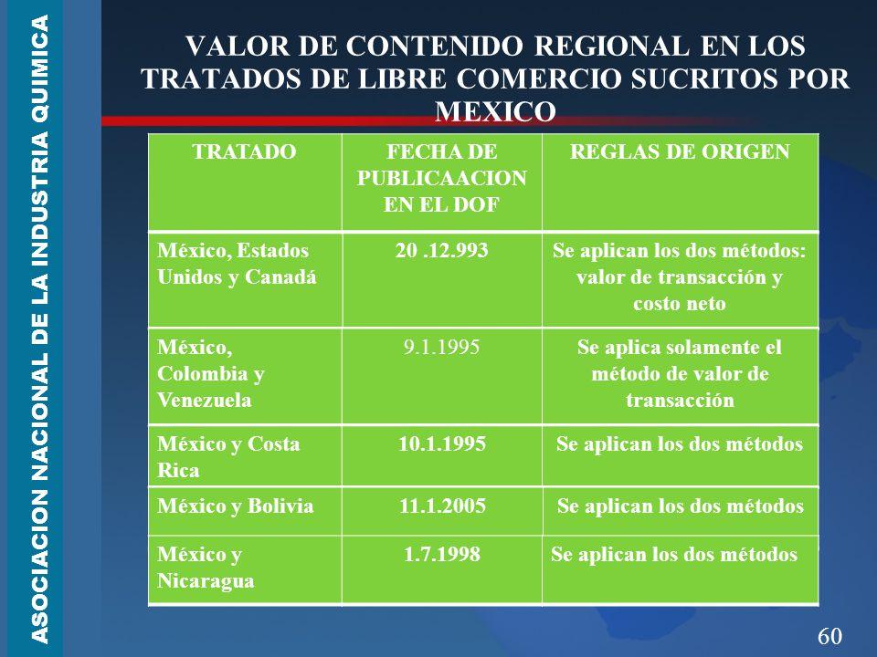 60 VALOR DE CONTENIDO REGIONAL EN LOS TRATADOS DE LIBRE COMERCIO SUCRITOS POR MEXICO ASOCIACION NACIONAL DE LA INDUSTRIA QUIMICA México, Estados Unidos y Canadá 20.12.993Se aplican los dos métodos: valor de transacción y costo neto México, Colombia y Venezuela 9.1.1995Se aplica solamente el método de valor de transacción México y Costa Rica 10.1.1995Se aplican los dos métodos México y Bolivia11.1.2005Se aplican los dos métodos México y Nicaragua 1.7.1998Se aplican los dos métodos TRATADOFECHA DE PUBLICAACION EN EL DOF REGLAS DE ORIGEN