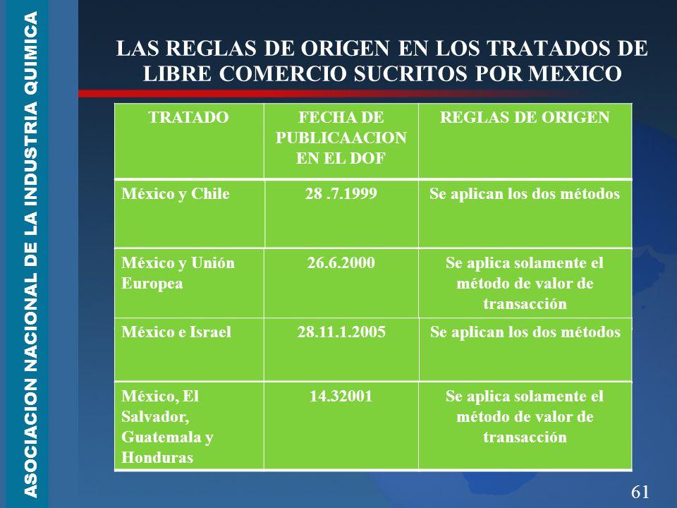 61 LAS REGLAS DE ORIGEN EN LOS TRATADOS DE LIBRE COMERCIO SUCRITOS POR MEXICO ASOCIACION NACIONAL DE LA INDUSTRIA QUIMICA México y Chile28.7.1999Se aplican los dos métodos México y Unión Europea 26.6.2000Se aplica solamente el método de valor de transacción México e Israel28.11.1.2005Se aplican los dos métodos México, El Salvador, Guatemala y Honduras 14.32001Se aplica solamente el método de valor de transacción TRATADOFECHA DE PUBLICAACION EN EL DOF REGLAS DE ORIGEN