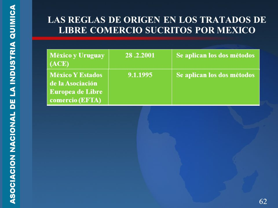 62 LAS REGLAS DE ORIGEN EN LOS TRATADOS DE LIBRE COMERCIO SUCRITOS POR MEXICO ASOCIACION NACIONAL DE LA INDUSTRIA QUIMICA México y Uruguay (ACE) 28.2.2001Se aplican los dos métodos México Y Estados de la Asociación Europea de Libre comercio (EFTA) 9.1.1995Se aplican los dos métodos