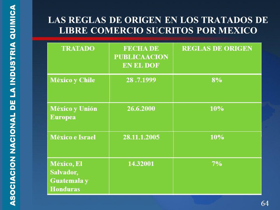64 LAS REGLAS DE ORIGEN EN LOS TRATADOS DE LIBRE COMERCIO SUCRITOS POR MEXICO ASOCIACION NACIONAL DE LA INDUSTRIA QUIMICA México y Chile28.7.19998% México y Unión Europea 26.6.200010% México e Israel28.11.1.200510% México, El Salvador, Guatemala y Honduras 14.320017% TRATADOFECHA DE PUBLICAACION EN EL DOF REGLAS DE ORIGEN
