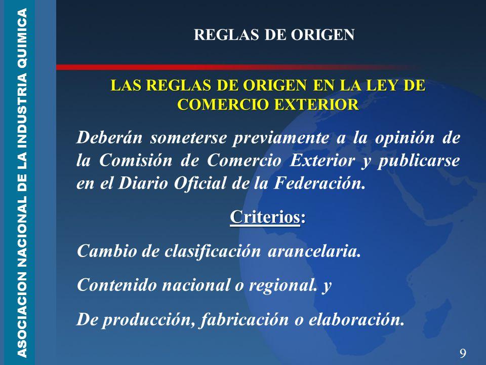 9 REGLAS DE ORIGEN LAS REGLAS DE ORIGEN EN LA LEY DE COMERCIO EXTERIOR Deberán someterse previamente a la opinión de la Comisión de Comercio Exterior y publicarse en el Diario Oficial de la Federación.