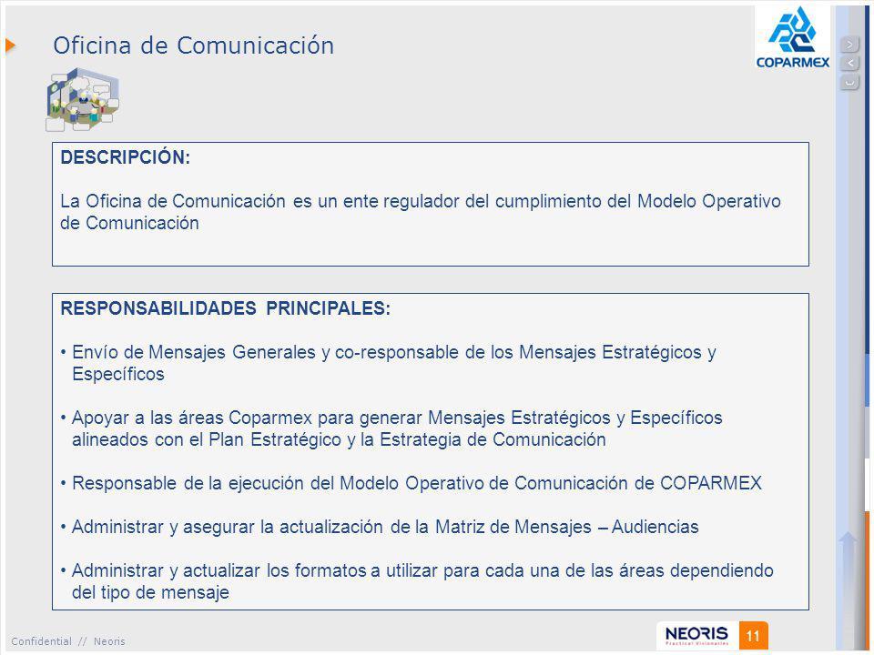 Confidential // Neoris 11 Oficina de Comunicación DESCRIPCIÓN: La Oficina de Comunicación es un ente regulador del cumplimiento del Modelo Operativo de Comunicación RESPONSABILIDADES PRINCIPALES: Envío de Mensajes Generales y co-responsable de los Mensajes Estratégicos y Específicos Apoyar a las áreas Coparmex para generar Mensajes Estratégicos y Específicos alineados con el Plan Estratégico y la Estrategia de Comunicación Responsable de la ejecución del Modelo Operativo de Comunicación de COPARMEX Administrar y asegurar la actualización de la Matriz de Mensajes – Audiencias Administrar y actualizar los formatos a utilizar para cada una de las áreas dependiendo del tipo de mensaje