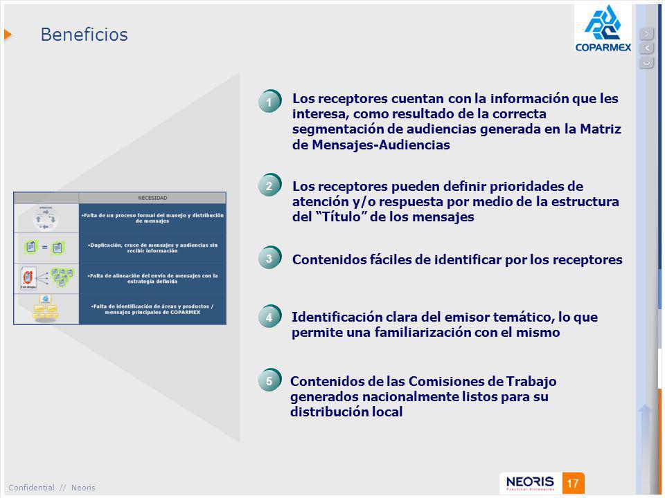Confidential // Neoris 17 Beneficios Los receptores pueden definir prioridades de atención y/o respuesta por medio de la estructura del Título de los mensajes Identificación clara del emisor temático, lo que permite una familiarización con el mismo Los receptores cuentan con la información que les interesa, como resultado de la correcta segmentación de audiencias generada en la Matriz de Mensajes-Audiencias 1 2 3 4 Contenidos fáciles de identificar por los receptores 5 Contenidos de las Comisiones de Trabajo generados nacionalmente listos para su distribución local
