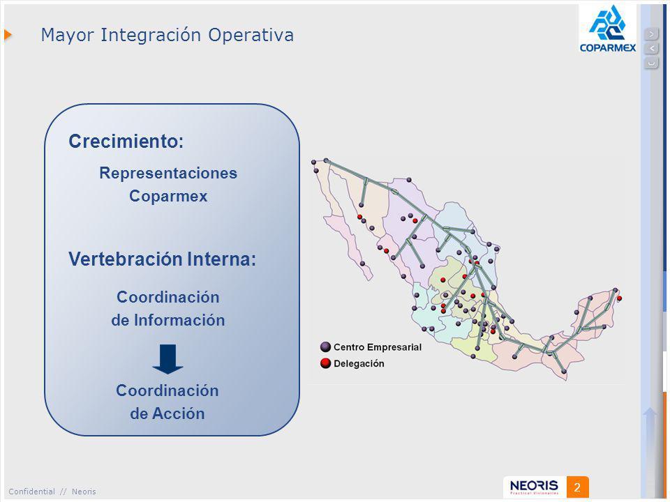 Confidential // Neoris 2 Mayor Integración Operativa Crecimiento: Vertebración Interna: Coordinación de Información Coordinación de Acción Representaciones Coparmex