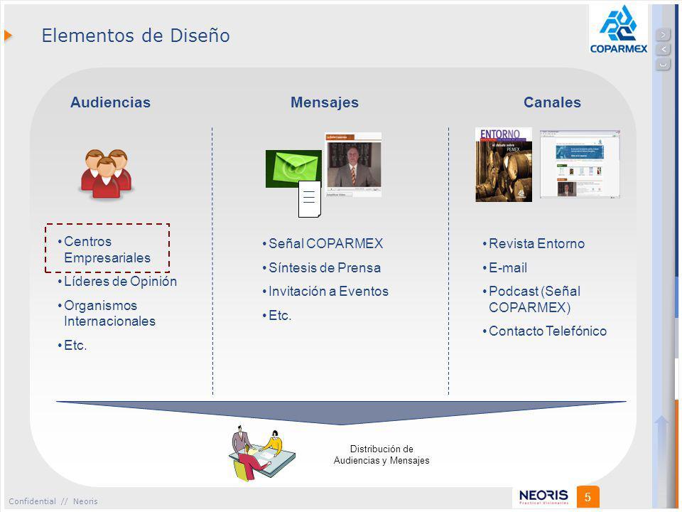Confidential // Neoris 5 Elementos de Diseño AudienciasMensajesCanales Distribución de Audiencias y Mensajes Centros Empresariales Líderes de Opinión Organismos Internacionales Etc.