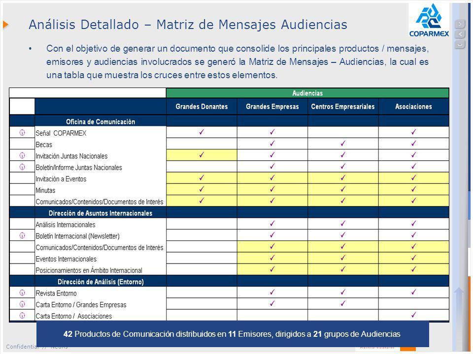 Confidential // Neoris 6 Con el objetivo de generar un documento que consolide los principales productos / mensajes, emisores y audiencias involucrados se generó la Matriz de Mensajes – Audiencias, la cual es una tabla que muestra los cruces entre estos elementos.