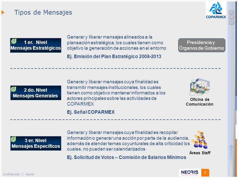 Confidential // Neoris 7 Tipos de Mensajes Áreas Staff Oficina de Comunicación Generar y liberar mensajes alineados a la planeación estratégica, los cuales tienen como objetivo la generación de acciones en el entorno Ej.