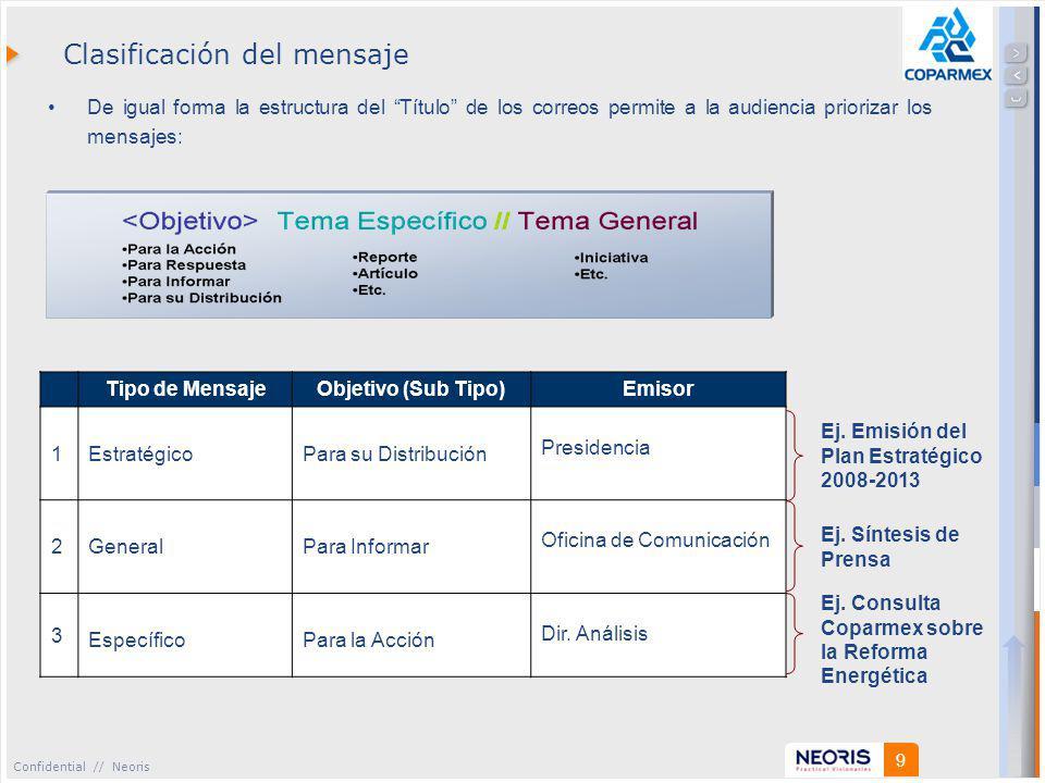 Confidential // Neoris 9 Clasificación del mensaje De igual forma la estructura del Título de los correos permite a la audiencia priorizar los mensajes: Tipo de MensajeObjetivo (Sub Tipo)Emisor 1EstratégicoPara su Distribución Presidencia 2GeneralPara Informar Oficina de Comunicación 3 EspecíficoPara la Acción Dir.