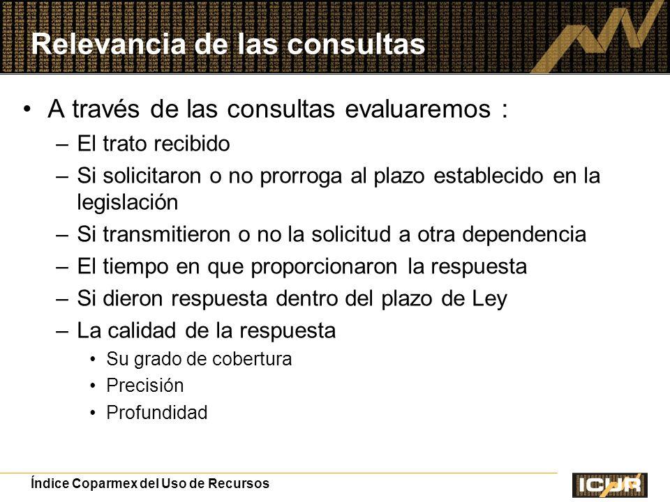 Consulta empresarial La consulta estará disponible vía Internet, a través del portal del ICUR a partir del lunes 23 de febrero hasta el 16 de abril www.icur.org.mx/encuesta2009/index.php Índice Coparmex del Uso de Recursos