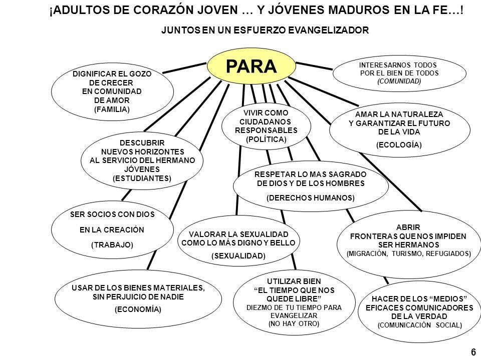 ¡ADULTOS DE CORAZÓN JOVEN … Y JÓVENES MADUROS EN LA FE…! JUNTOS EN UN ESFUERZO EVANGELIZADOR PARA DIGNIFICAR EL GOZO DE CRECER EN COMUNIDAD DE AMOR (F
