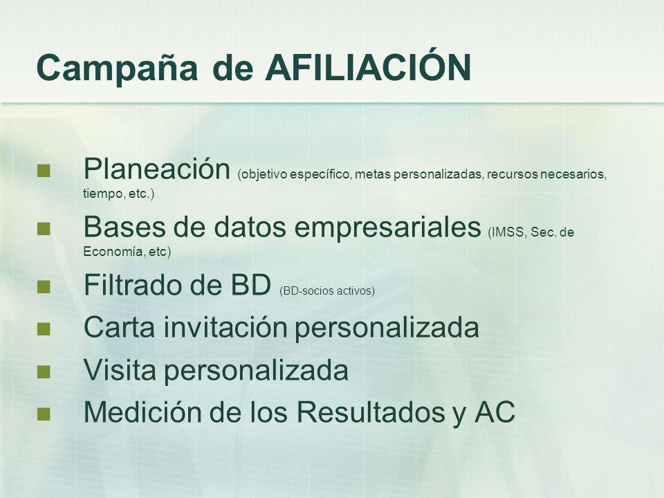 Campaña de AFILIACIÓN Planeación (objetivo específico, metas personalizadas, recursos necesarios, tiempo, etc.) Bases de datos empresariales (IMSS, Sec.