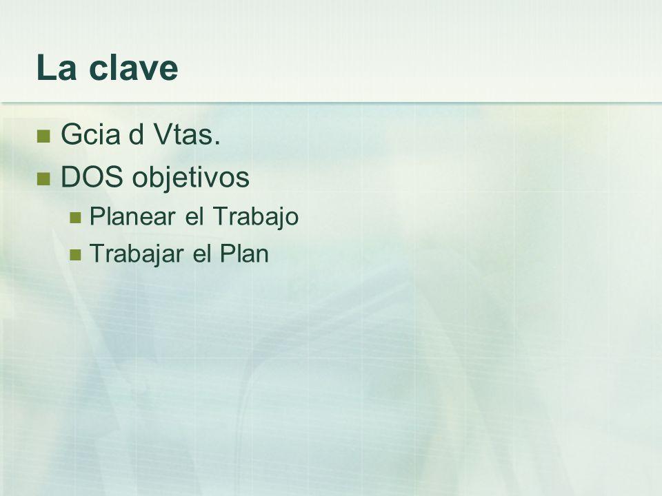 La clave Gcia d Vtas. DOS objetivos Planear el Trabajo Trabajar el Plan