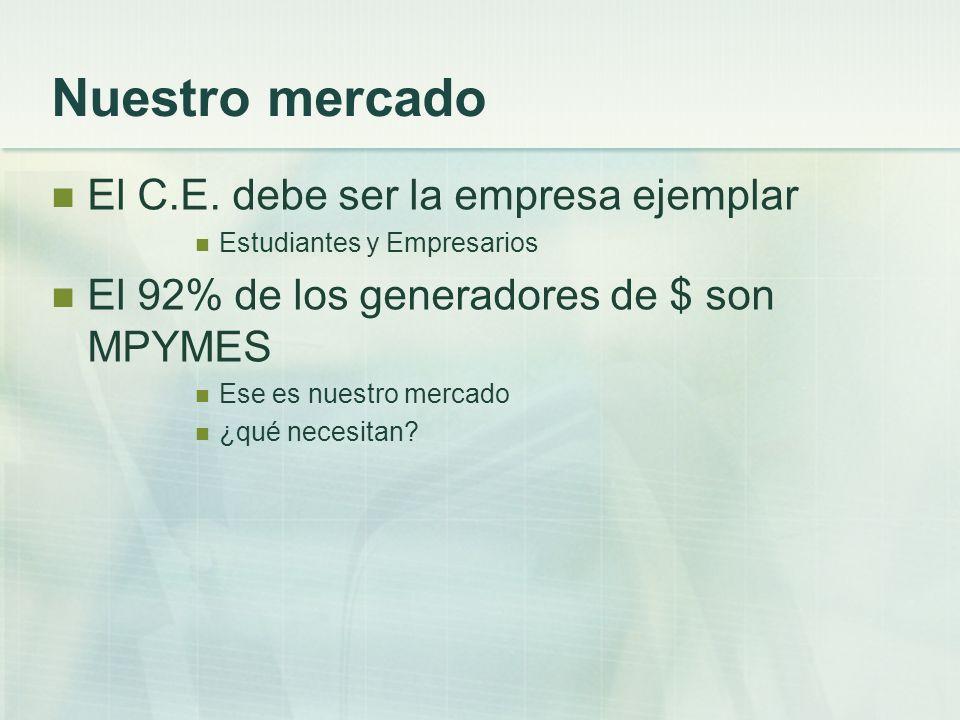 Nuestro mercado El C.E.