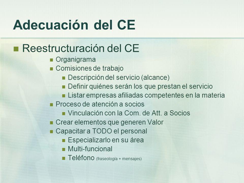 Adecuación del CE Reestructuración del CE Organigrama Comisiones de trabajo Descripción del servicio (alcance) Definir quiénes serán los que prestan el servicio Listar empresas afiliadas competentes en la materia Proceso de atención a socios Vinculación con la Com.