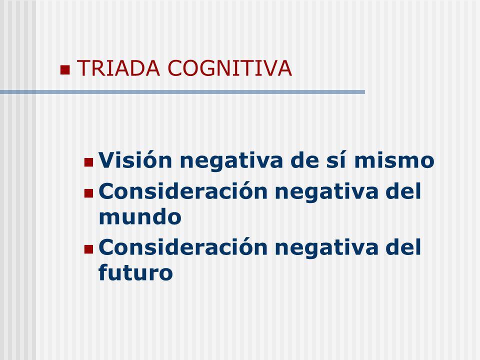TRIADA COGNITIVA Visión negativa de sí mismo Consideración negativa del mundo Consideración negativa del futuro