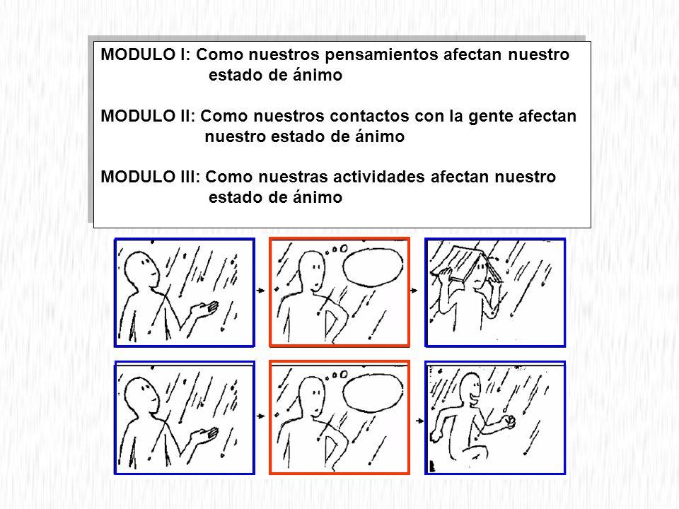 MODULO I: Como nuestros pensamientos afectan nuestro estado de ánimo MODULO II: Como nuestros contactos con la gente afectan nuestro estado de ánimo MODULO III: Como nuestras actividades afectan nuestro estado de ánimo MODULO I: Como nuestros pensamientos afectan nuestro estado de ánimo MODULO II: Como nuestros contactos con la gente afectan nuestro estado de ánimo MODULO III: Como nuestras actividades afectan nuestro estado de ánimo