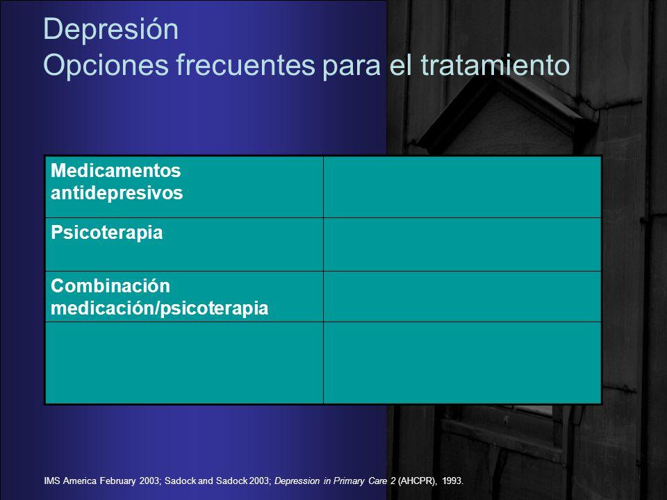 CLASIFICACIÓN P.DE INSIGHT O ELABORACIÓN Psicoanálisis Psic.