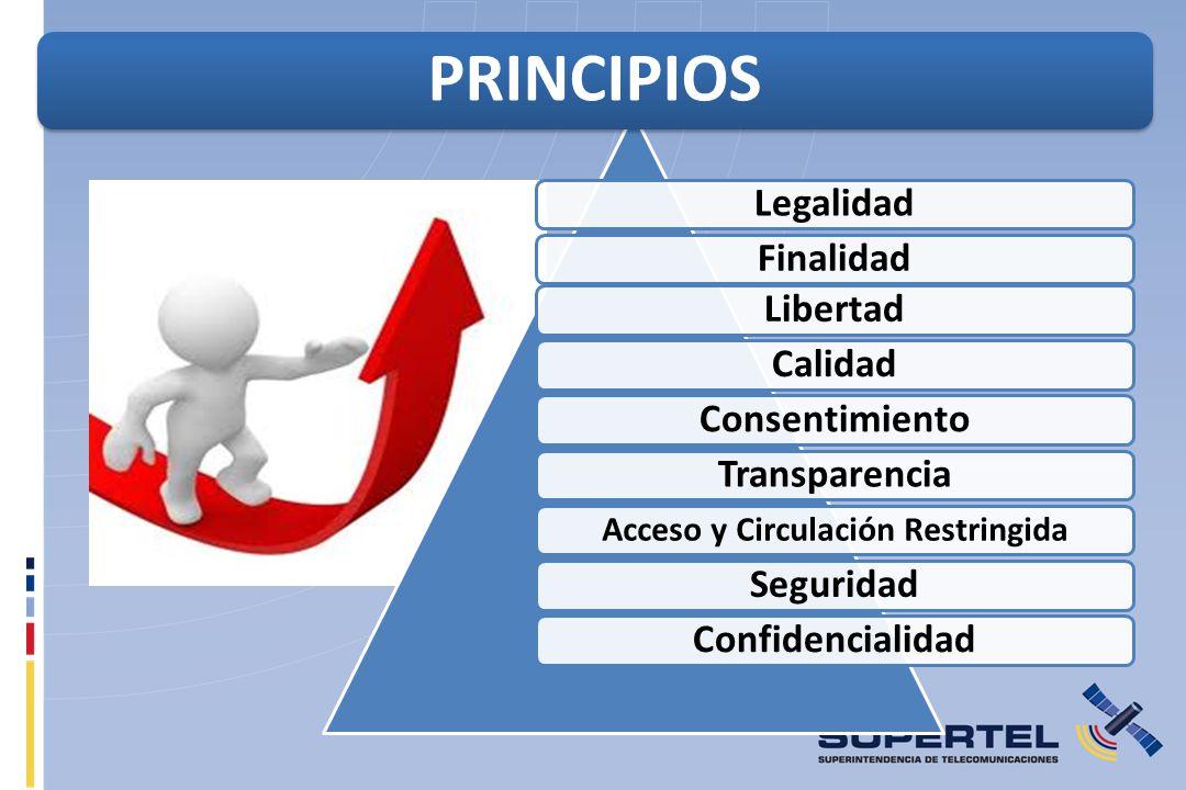 LegalidadFinalidadLibertadCalidadConsentimientoTransparencia Acceso y Circulación Restringida SeguridadConfidencialidad PRINCIPIOS