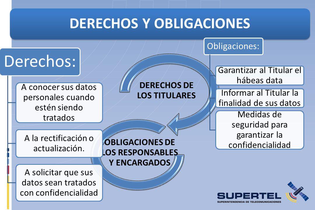DERECHOS DE LOS TITULARES OBLIGACIONES DE LOS RESPONSABLES Y ENCARGADOS DERECHOS Y OBLIGACIONES Derechos: A conocer sus datos personales cuando estén