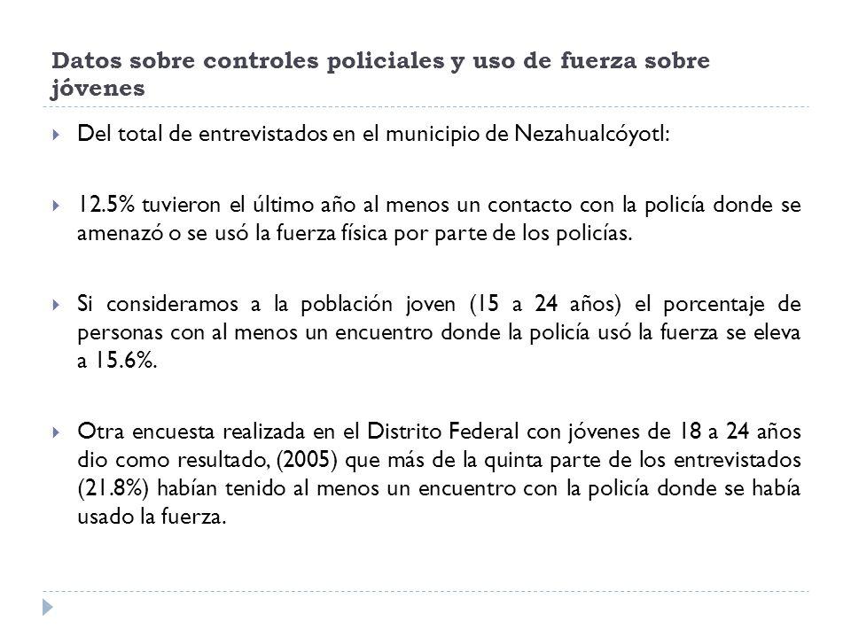 Datos sobre controles policiales y uso de fuerza sobre jóvenes Del total de entrevistados en el municipio de Nezahualcóyotl: 12.5% tuvieron el último año al menos un contacto con la policía donde se amenazó o se usó la fuerza física por parte de los policías.