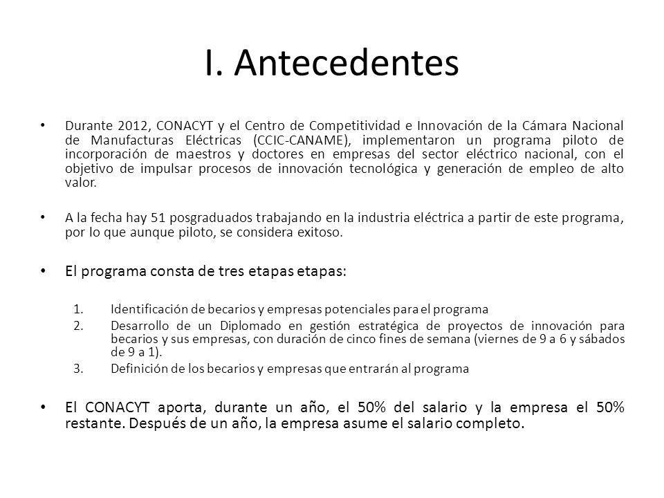 I. Antecedentes Durante 2012, CONACYT y el Centro de Competitividad e Innovación de la Cámara Nacional de Manufacturas Eléctricas (CCIC-CANAME), imple