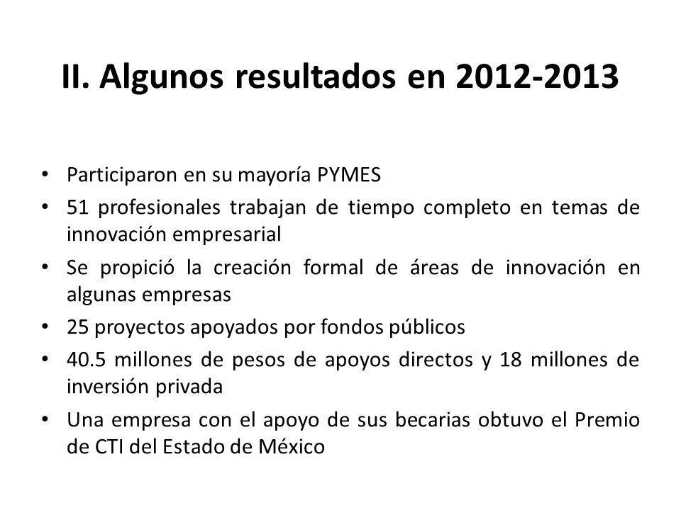 II. Algunos resultados en 2012-2013 Participaron en su mayoría PYMES 51 profesionales trabajan de tiempo completo en temas de innovación empresarial S