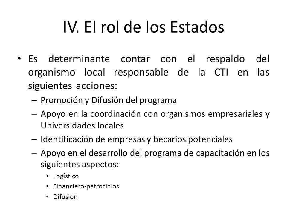 IV. El rol de los Estados Es determinante contar con el respaldo del organismo local responsable de la CTI en las siguientes acciones: – Promoción y D