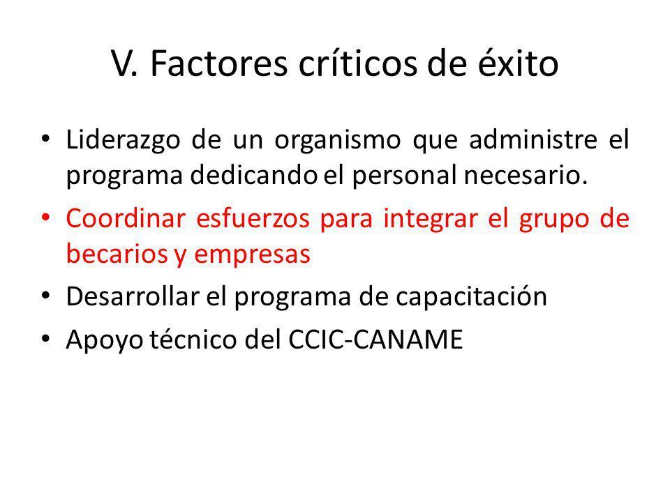 V. Factores críticos de éxito Liderazgo de un organismo que administre el programa dedicando el personal necesario. Coordinar esfuerzos para integrar
