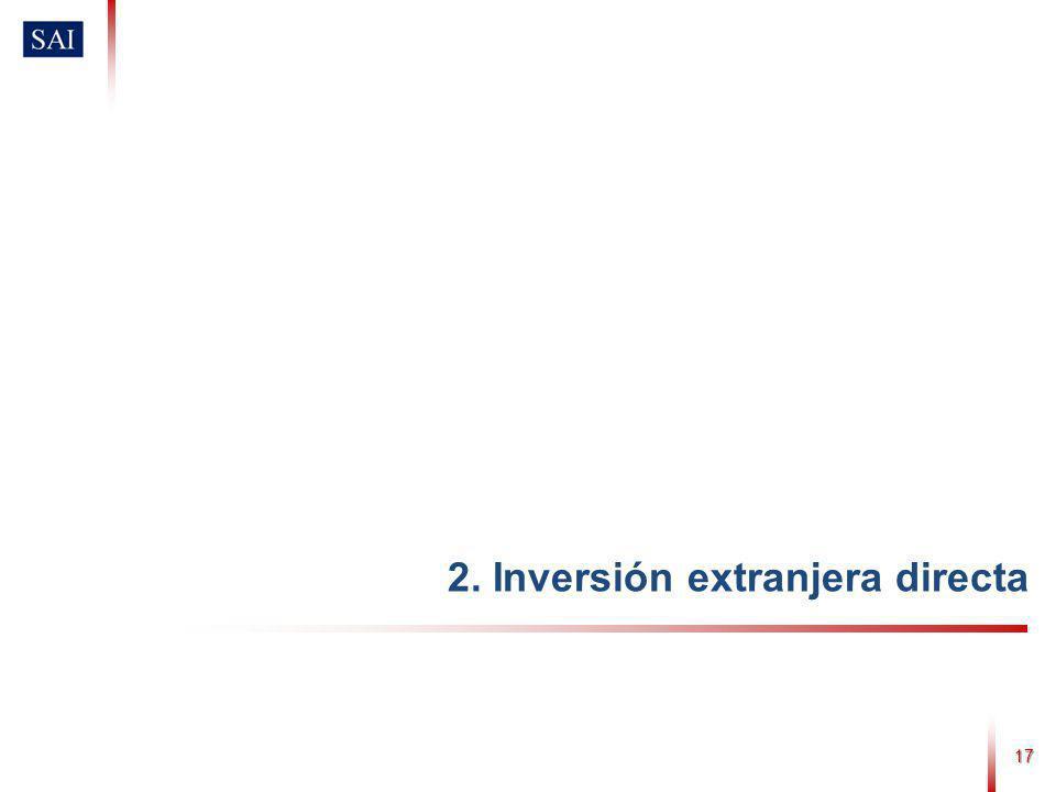 17 2. Inversión extranjera directa