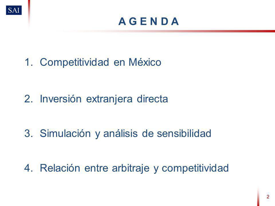 2 A G E N D A 1.Competitividad en México 2.Inversión extranjera directa 3.Simulación y análisis de sensibilidad 4.Relación entre arbitraje y competitividad