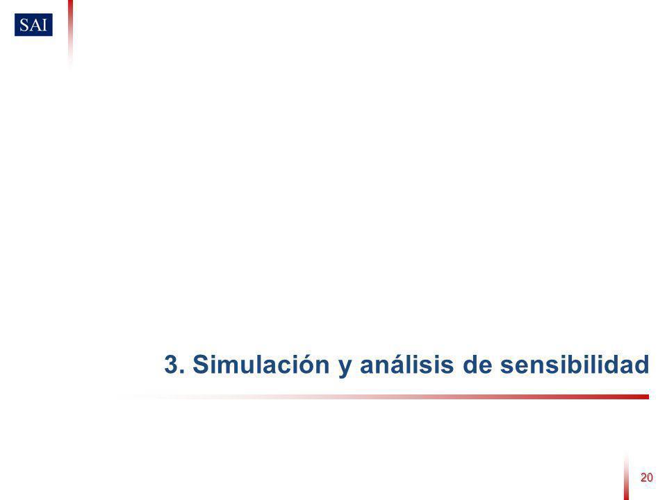 20 3. Simulación y análisis de sensibilidad