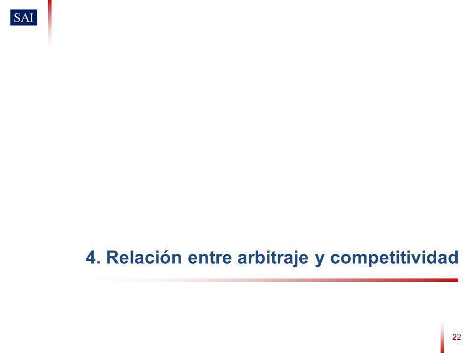 22 4. Relación entre arbitraje y competitividad
