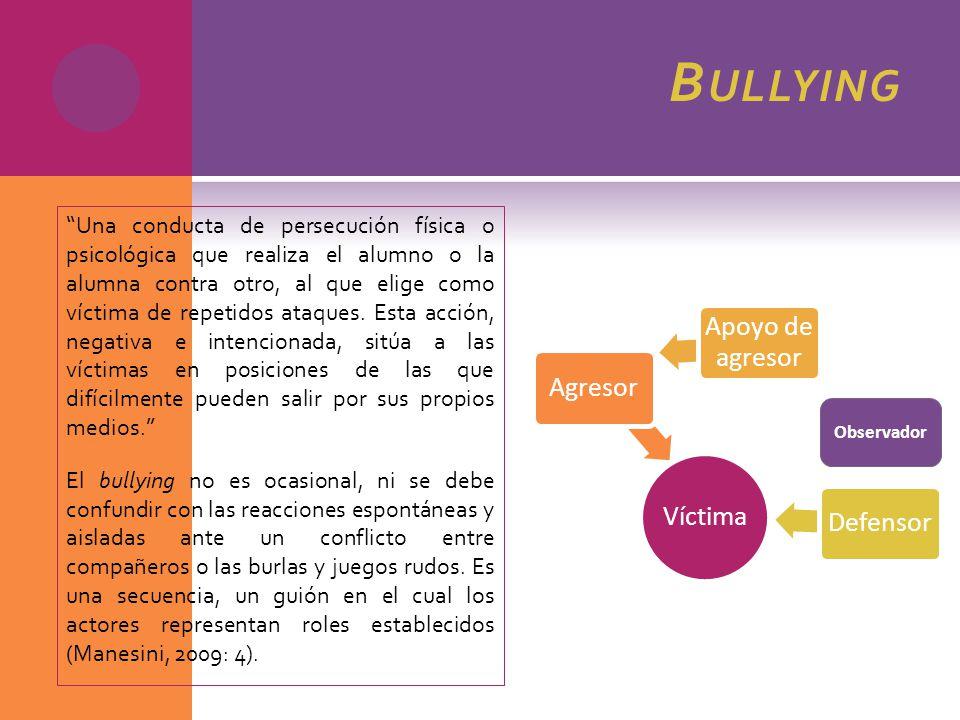 B ULLYING Una conducta de persecución física o psicológica que realiza el alumno o la alumna contra otro, al que elige como víctima de repetidos ataqu