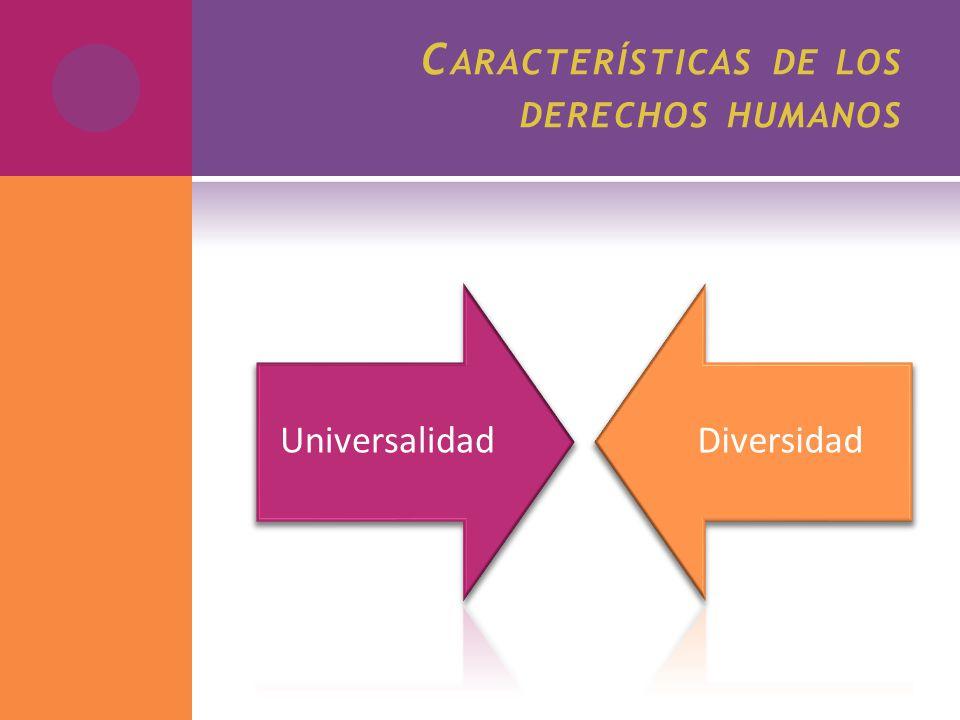 C ARACTERÍSTICAS DE LOS DERECHOS HUMANOS UniversalidadDiversidad