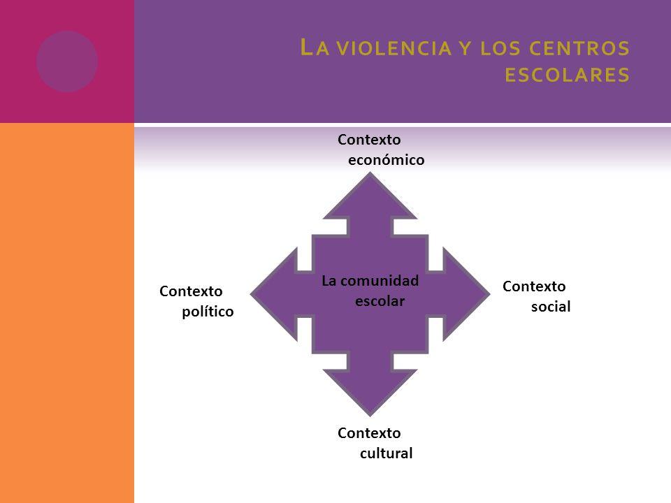 L A VIOLENCIA Y LOS CENTROS ESCOLARES La comunidad escolar Contexto social Contexto político Contexto económico Contexto cultural