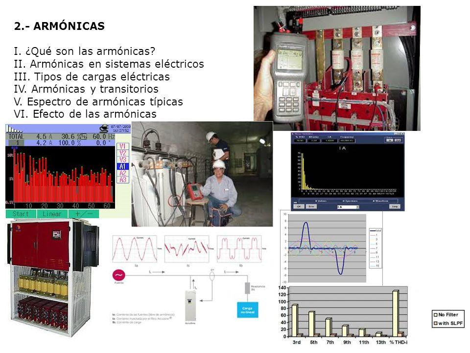 2.- ARMÓNICAS I. ¿Qué son las armónicas? II. Armónicas en sistemas eléctricos III. Tipos de cargas eléctricas IV. Armónicas y transitorios V. Espectro