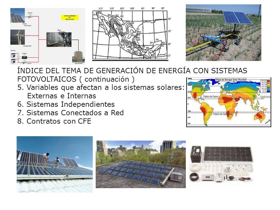 ÍNDICE DEL TEMA DE GENERACIÓN DE ENERGÍA CON SISTEMAS FOTOVOLTAICOS ( continuación ) 5. Variables que afectan a los sistemas solares: Externas e Inter