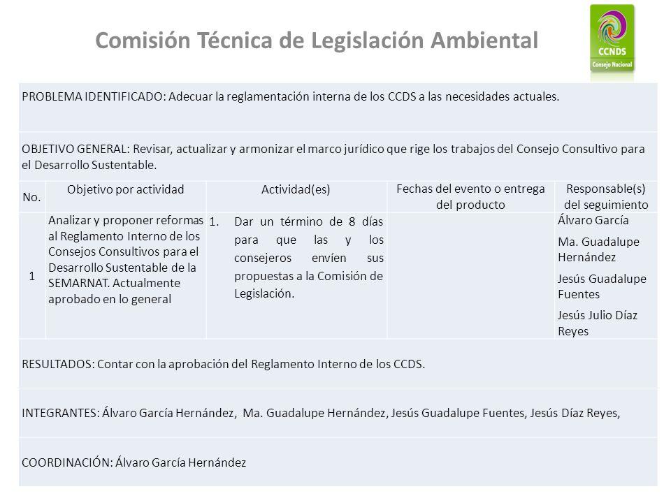 Comisión Técnica de Legislación Ambiental PROBLEMA IDENTIFICADO: Adecuar la reglamentación interna de los CCDS a las necesidades actuales. OBJETIVO GE