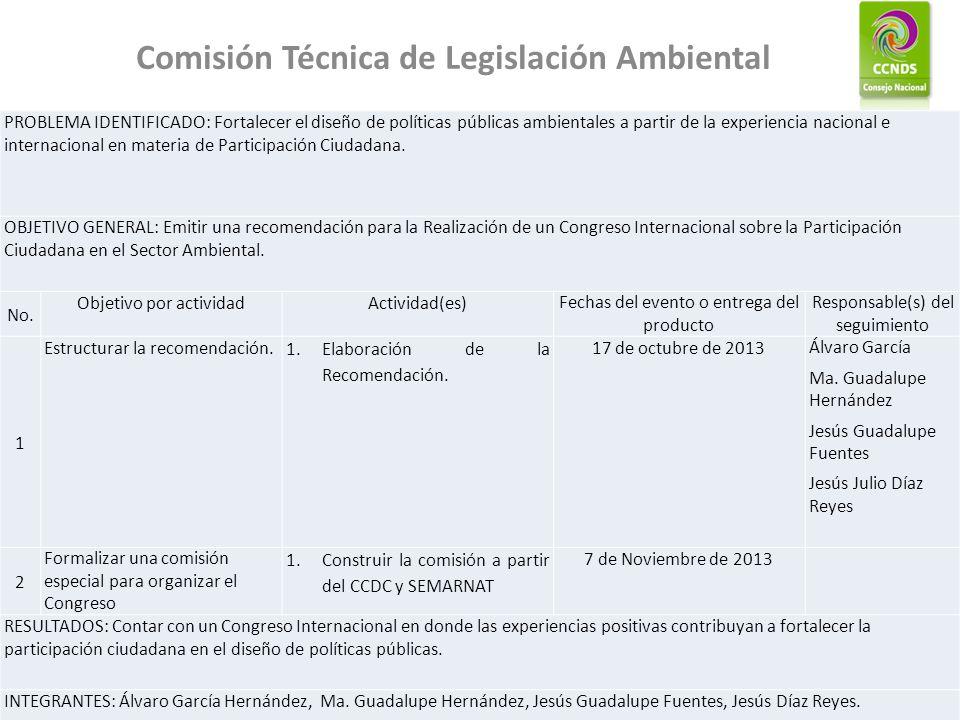 Comisión Técnica de Legislación Ambiental PROBLEMA IDENTIFICADO: Fortalecer el diseño de políticas públicas ambientales a partir de la experiencia nacional e internacional en materia de Participación Ciudadana.