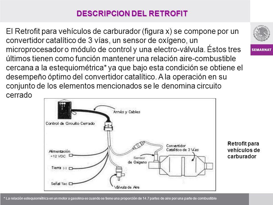 DESCRIPCION DEL RETROFIT El Retrofit para vehículos de carburador (figura x) se compone por un convertidor catalítico de 3 vías, un sensor de oxígeno,